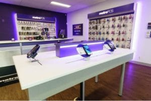 Innovative Retail Store Fixtures to Maximize Sales